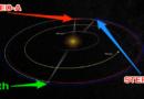 Actualización oficial de la NASA.                                       ¿Un objeto desconocido viene a la tierra? Las imágenes de la sonda estéreo.